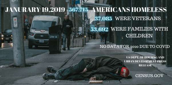 HOMELESS STATS 2019